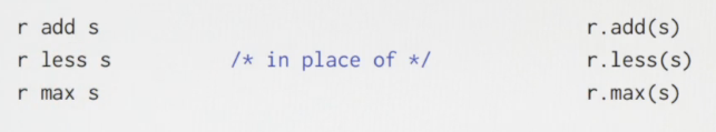 how to find y int rational func